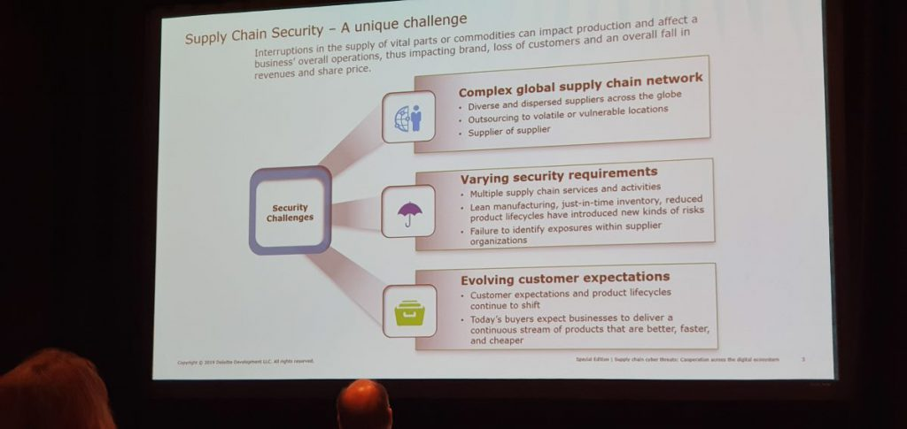 Supply chain cyber security event1