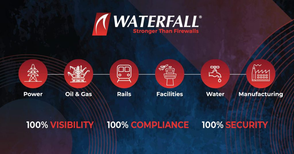 waterfall security